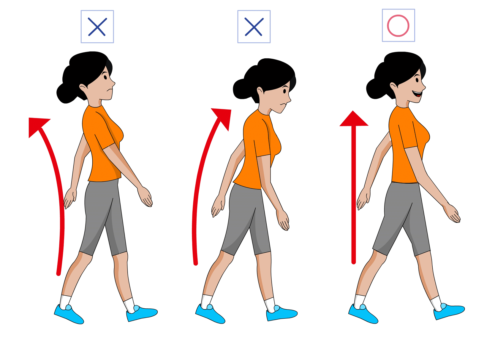 If you are already exercising, then do it the right way! A straight posture relieves the cervical spine and the intervertebral discs.