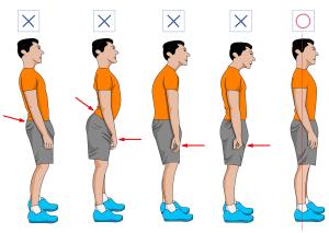 Richtig zu stehen sollte auch gelernt sein um die Wirbelsäule so wenig wie möglich zu belasten.