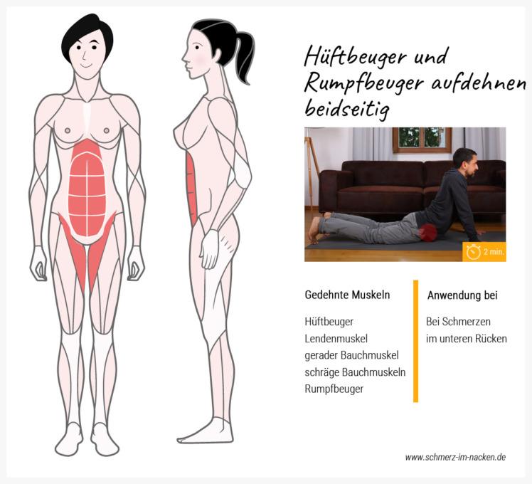 Durch die beidseitige Dehnung der Hüfte und des Rumpfes erlangst du Entlastung für deinen Rücken